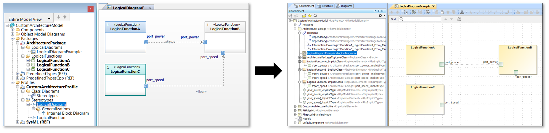 Diagram enhancements_Publisher for Rhapsody 2.5.0 release_SodiusWillert