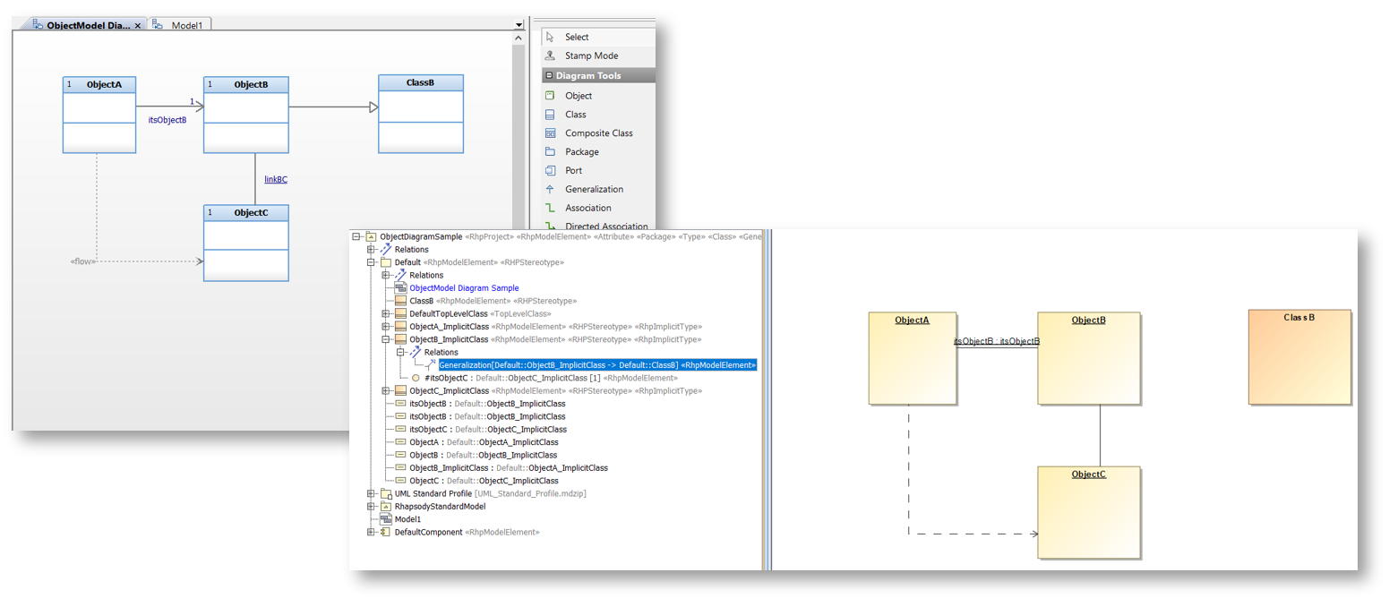 Object Model Diagrams_MagicDraw Publisher for Rhapsody_Sodius