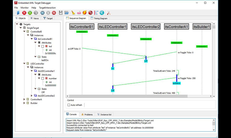 UML-taget-debugger-Embedded-uml-RXF-sodiuswillert