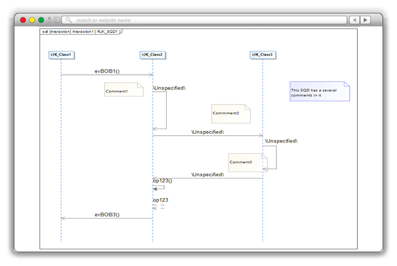Publishing a Sequence Diagram from Rational Software Architect into MagicDraw